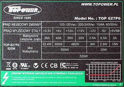 Topower model: TOP-627P6 EZ bardzo g�o�no cyka bo rozpad�y si� 3 zwoje drutu?
