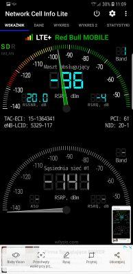 Dobór rutera i anteny do LTE