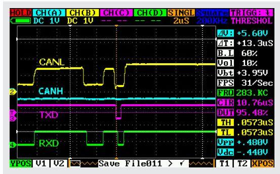 Podstawy debugowania warstwy fizycznej sieci CAN - cz�� 4