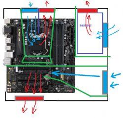 Budowa własnej obudowy do PC