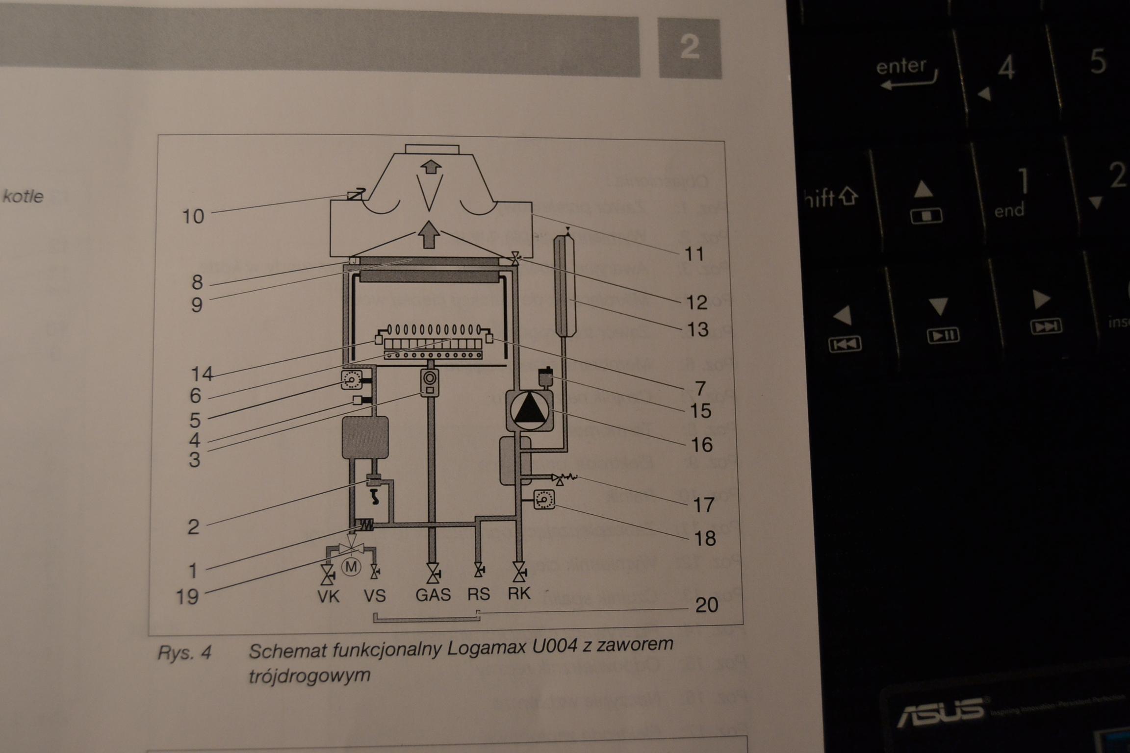Buderus U004-24k - Buderus U004-24k problem z nape�nieniem