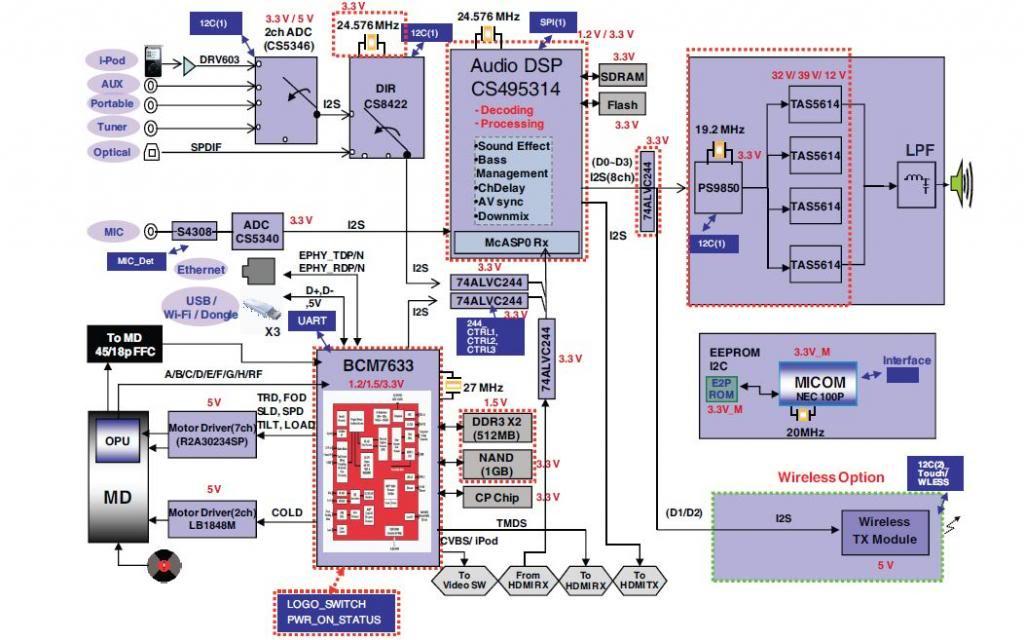 LG HX806-wyj�cie HI/LOW -