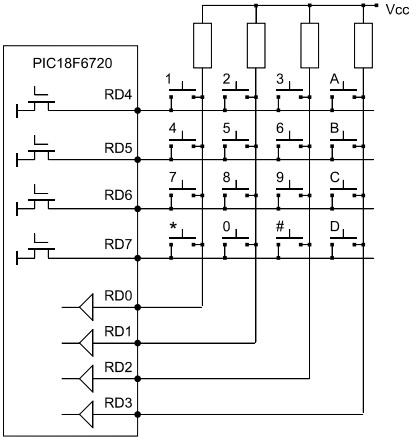 [PIC18F6720][asm] Wy�wietlanie numeru wci�ni�tego przycisku