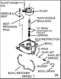 Tecumseh ohv135 - problem z odpalaniem.