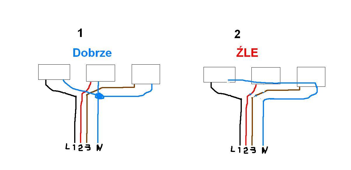 Zrobienie z 3 faz trzech gniazdek 1 fazowych
