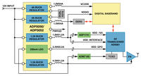 System zasilania o wysokiej gęstości mocy dedykowany do 'ciasnych' aplikacji