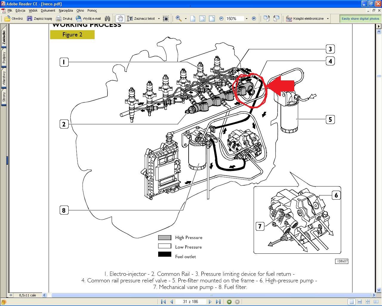 Iveco Tector 120e18 - zaw�r bezpiecze�stwa ci�nienia upuszcza ci�nienie.