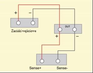 Zastosowanie obciążeń elektronicznych - artykuł od NDN