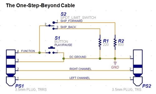 Schemat I Standard Działania Minijack Trrs Elektroda Pl