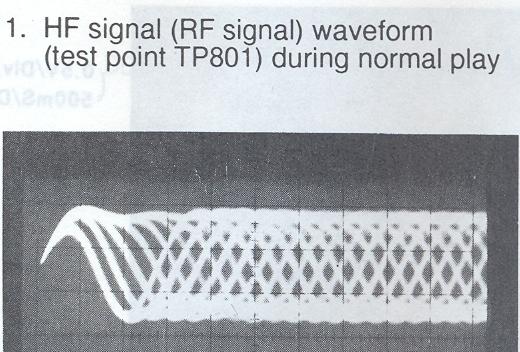 jak regulować laser