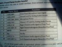 Panel fronotowy Audio/Audigy sound blaster SE
