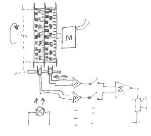 Syntezator analogowy polifoniczny