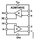 Bufor full-duplex RS-485 z zabezpieczeniem anty ESD.