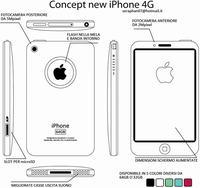 Apple iPhone 4G koncept, telefon jeszcze w tym roku