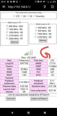 Jaka Antena do routera na przyszłość