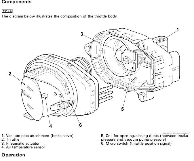 Fiat Doblo 1.9DS b��d P0510
