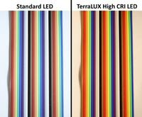 Żarówka LED vs halogen - Dobranie parametru RA, temperatury barwowej i lm