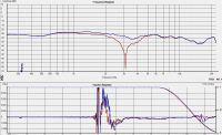 Zestaw KD 5.0 na Tonsil i STX - alternatywy dla Mite ciąg dlaszy