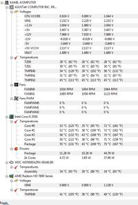 Optymalna temperatura procesora