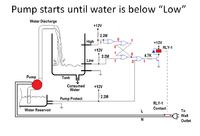 Czujnik i kontroler poziomu wody w zbiorniku