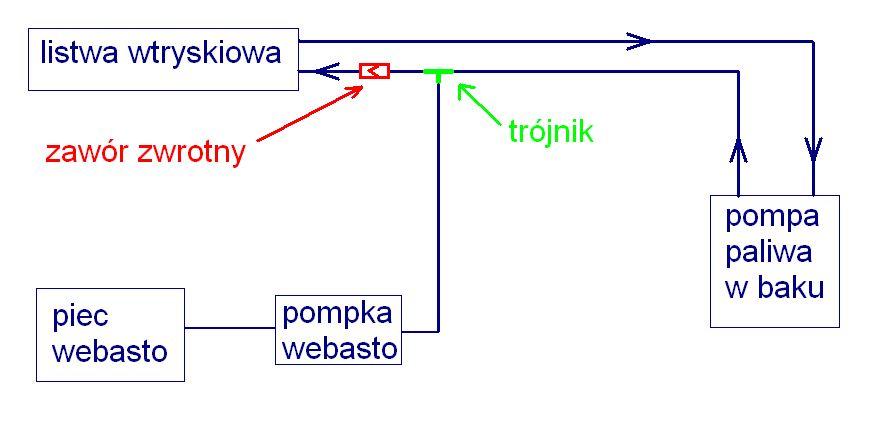 Webasto TTV - Pod��czenie pompy paliwa webasto