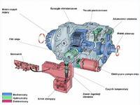 Audi A3 8P Haldex - wibracje, buczenie - uszkodzony przegub?
