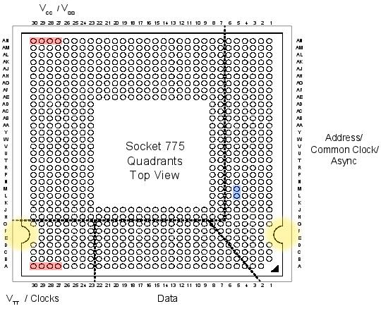 Fungsi baterai cmos dan kenapa motherboard membutuhkanya