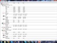 100% użycia procesora po włączeniu ....