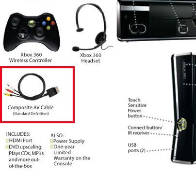 Xbox 360 - Podłączenie obrazu przez DVI i dźwięku do zew. karty dźwiękowej.