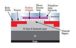 Tranzystory GaN do zastosowań kosmicznych