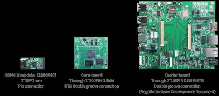 Płytka rozwojowa Geniatech DB1126 z SoCem RV1126 dla aplikacji AI