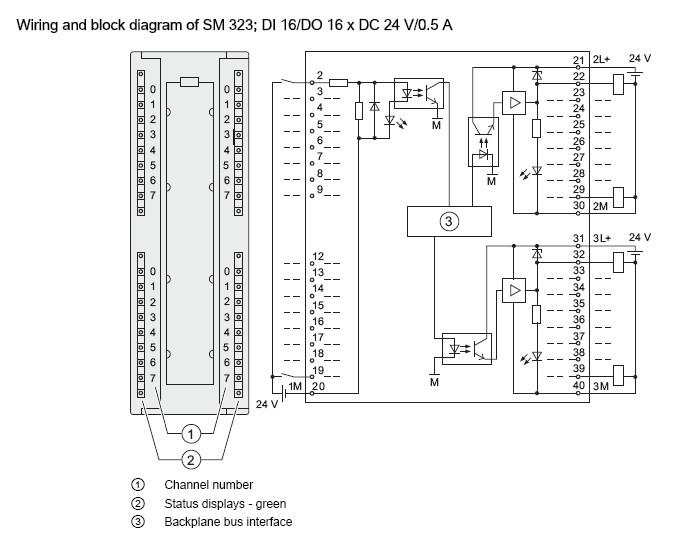 simatic batch programming example pdf