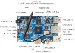 Orange Pi 3 - płytka rozwojowa z Allwinner H6 i Wi-Fi 5