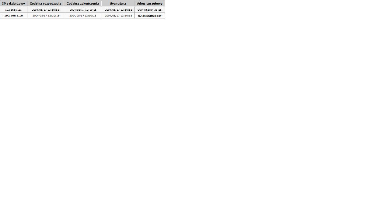 VoIP, Noki Eseries (E55), modem Livebox - Konfiguracja