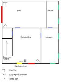 Wstępny projekt instal. alarmowej w domu - proszę o pomoc.