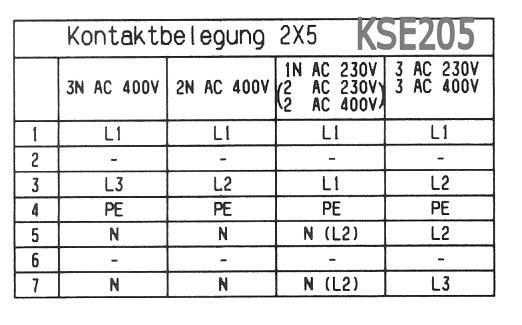 KSE205,Miele,sterownik płyty ceramicznej