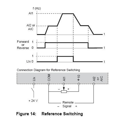 Potencjometr cyfrowy - regulacja napięcia 0-10V przy 150mA