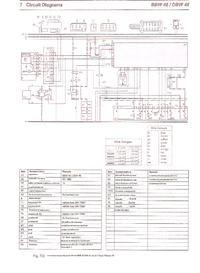 Webasto DBW46 12v z 95r kłopoty z odpaleniem