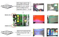 TV Plazma Samsung PS42A451 - jaśniejsze plamy na ekranie