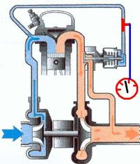 Mitsubishi Pajero ll -problem z turbiną