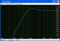 Budowa Kolumn na STX GDN-30-400-8-SE i STX D800-Ti