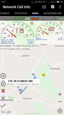 LTE - Sprzęt oraz dostawca usługi pod lokalizację
