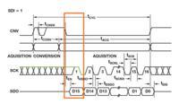 Projektowanie niezawodnych interfejsów cyfrowych do SAR ADC