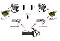 taczka elektryczna na akumulator