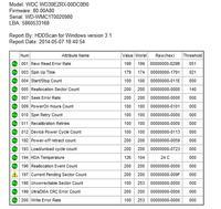 Buffalo DriveStation 3TB (HD-LBU3) - Zewn. HDD - B��d CRC