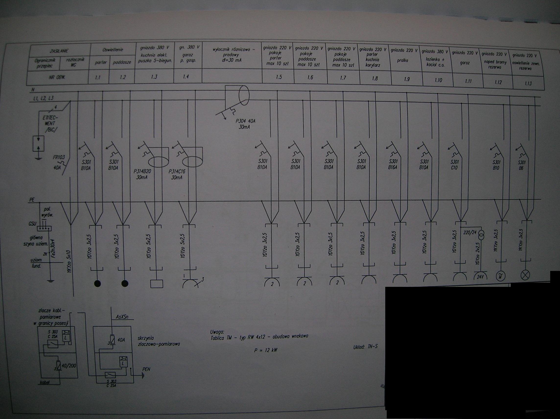 Sprawdzenie schematu instalacji el.