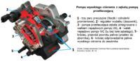 Renault Master 2.5 dci 100 - czerwona kontrolka stop i błąd w kompie