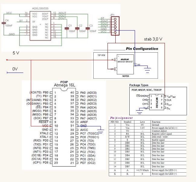 Projekt poziomicy elektronicznej.