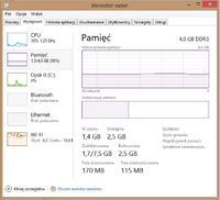 Toshiba Satellite L870 - Duże zużycie pamięci RAM. Brakuje