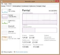 Toshiba Satellite L870 - Du�e zu�ycie pami�ci RAM. Brakuje